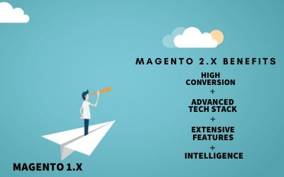 ROI and performance benefits of migrating from Magento 1.x to 2.x